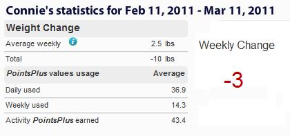 Week 4 Weight Watchers Weight Loss Results