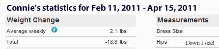 My Weight Watchers PointsPlus Online Program Weght Loss Update for Week 10