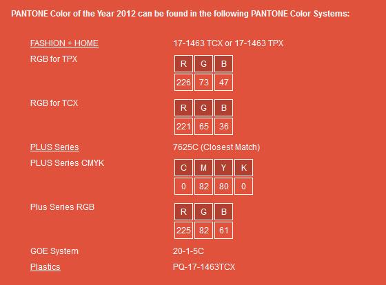 Pantone Tangerine Tango Color Equivelent Chart