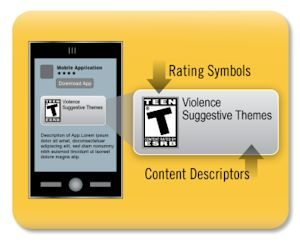 New app rating system graphic