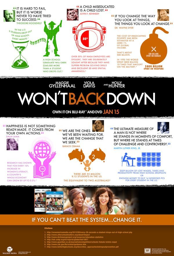 Won't Back Down Infographic