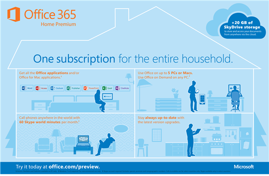 Microsoft Office 365 Home Premium Software Overview