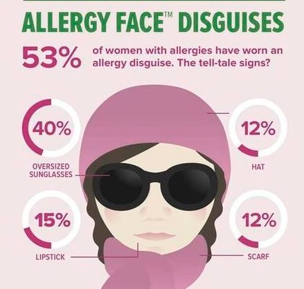 Allergy Face Beauty Tips