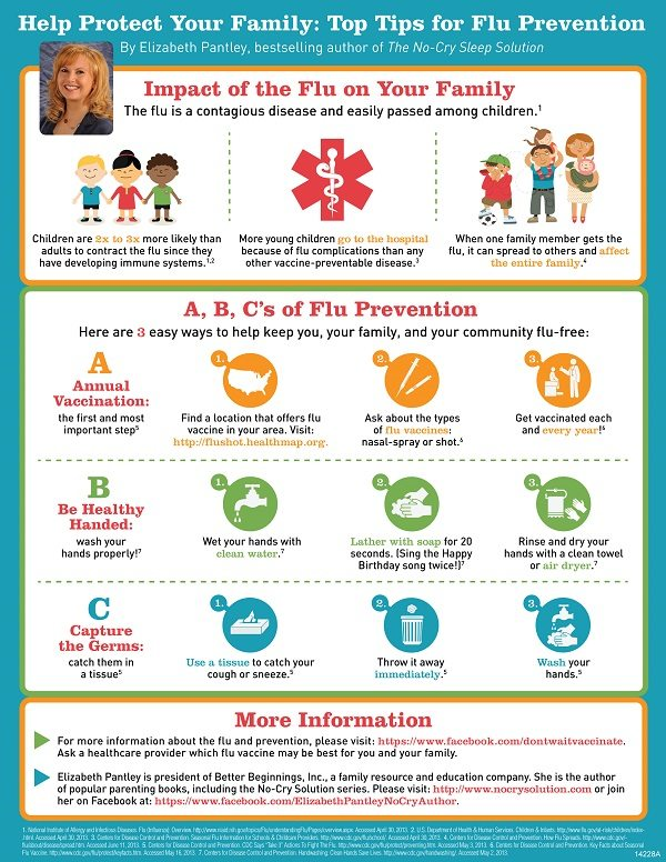 Flu Prevention Tips for Parents Infographic