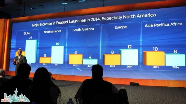2014 Product Launches
