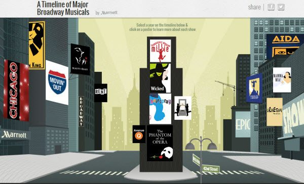 Interactive Map of Broadway Musicals by Marriot - Ad