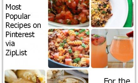 Top 11 Most Popular Recipes on Pinterest – 2/17/14