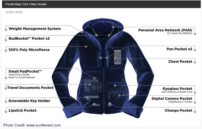 SeV Chloe Hoodie - 14 pockets to protect your valuable at home or when travelling. ad