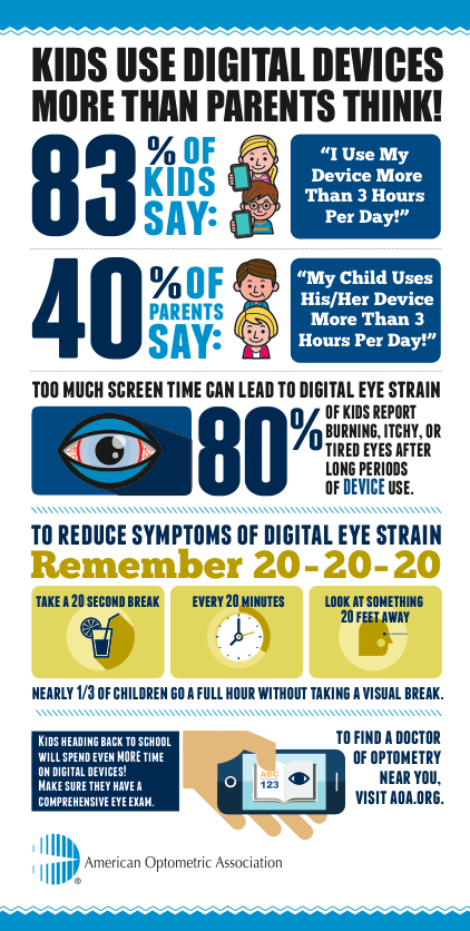 AOA Infographic about Digital Eye strain Digital Eye Strain? Find out with Back-to-School Eye Exams #AOA #MC Sponsored