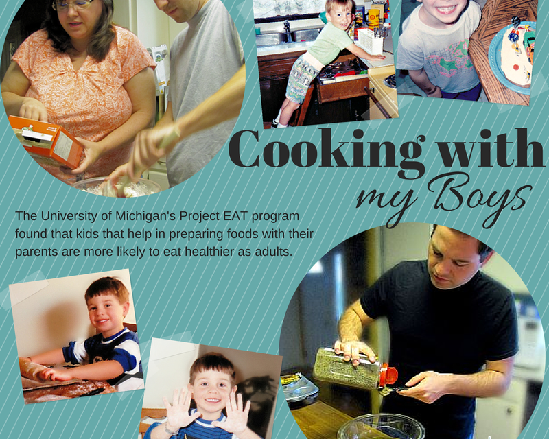 Cooking with Kids Plus How to Create Great Videos