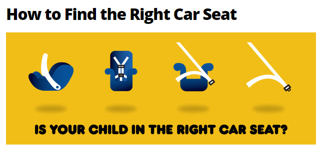 How to Find the Right Car Seat