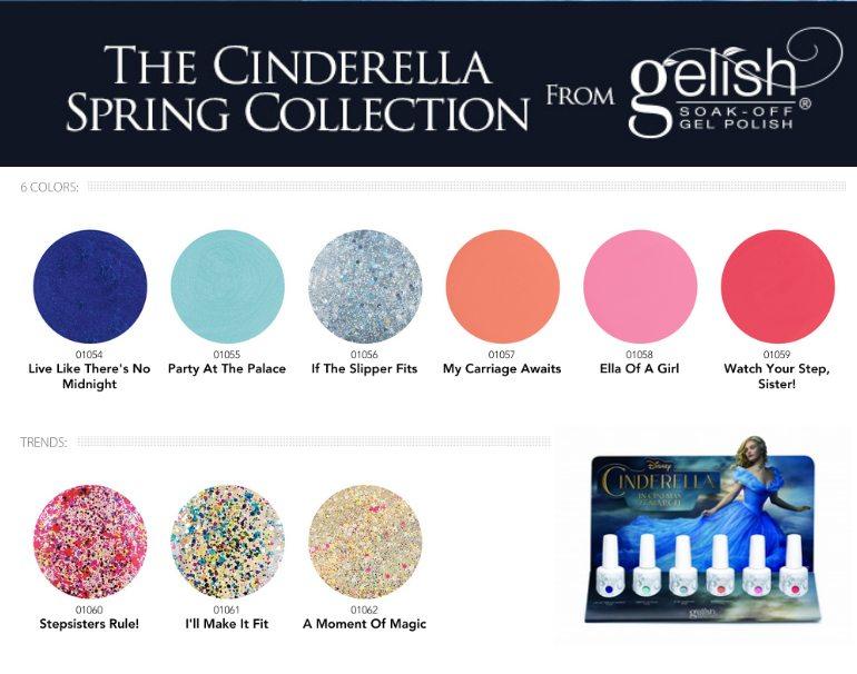 2015 Gelish Cinderella Movie Spring Collection