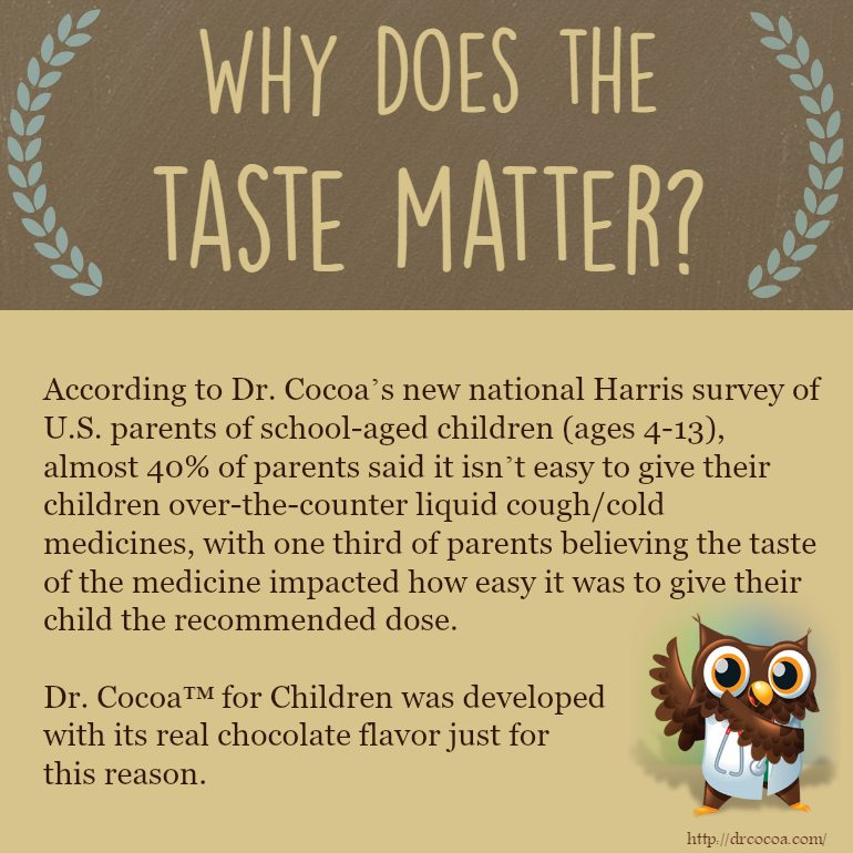 Dr Cocoa - Why does the taste matter in kids medicine
