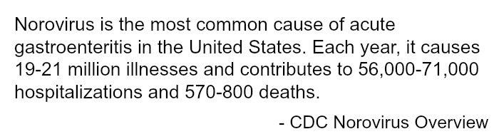 Norovirus Statistics CDC Overview