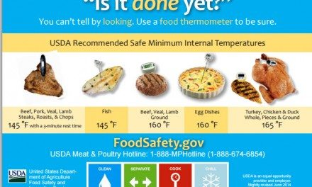 Foodborne Illness or Stomach Flu? One Can Be Prevented!
