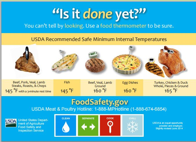 Foodborne Illness Or Stomach Flu One Can Be Prevented