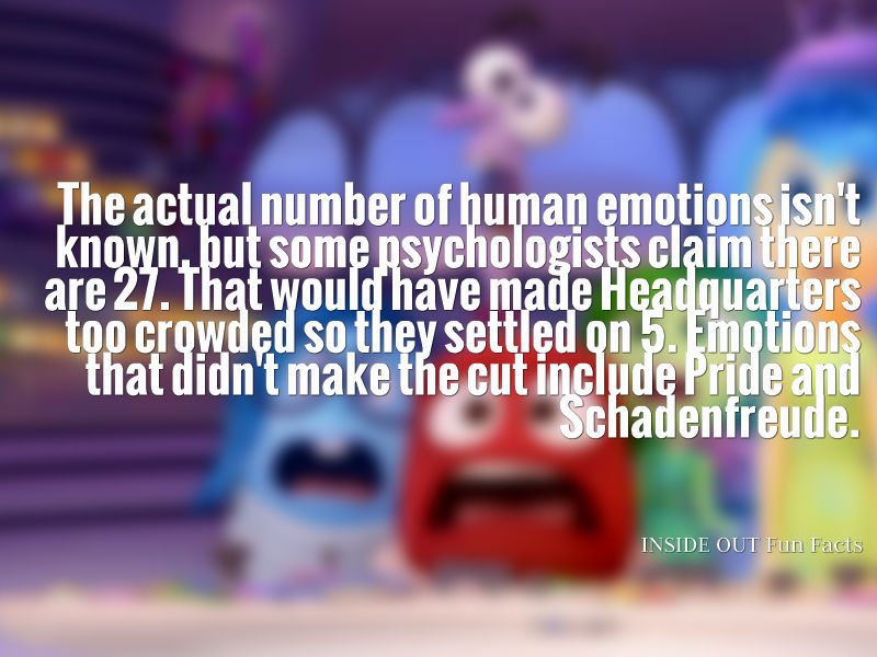 Inside Out Fun Facts - Number of Characters