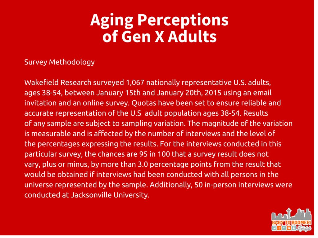 Gen X Survey Results - How the study was conducted - Gen X - What We Think About Aging and Looking Older #LoseYourReaders #sponsored