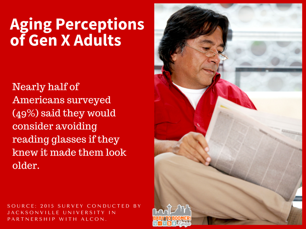 Gen X Survey do reading glasses make you look older? - Gen X - What We Think About Aging and Looking Older #LoseYourReaders #sponsored