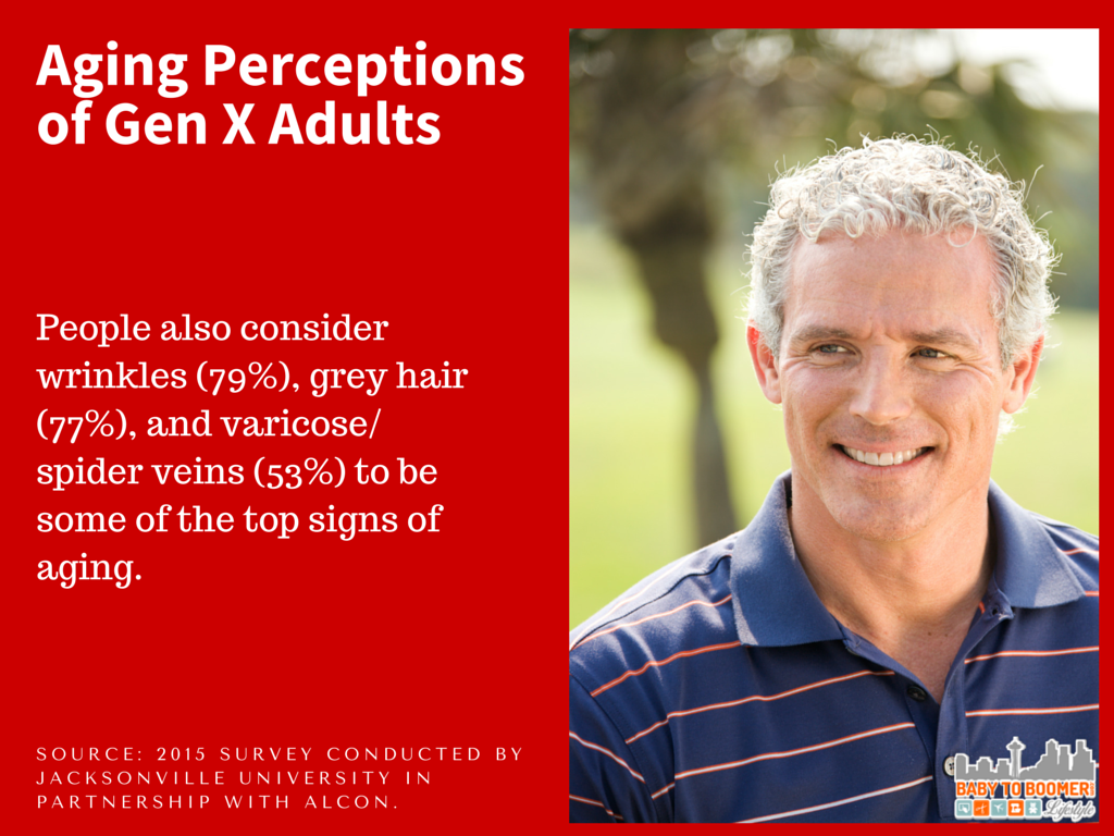 Gen X Survey found gray hair, wrinkles, and varicose veins make you look older. Gen X - What We Think About Aging and Looking Older #LoseYourReaders #sponsored