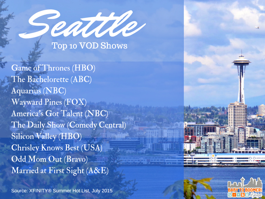 Seattle Top VOD Shows July 2015 -  XFINITY Summer Hotlist: Find Out What's Popular Plus Expert Curated Lists @Xfinity #XFINITYOnDemand - ad