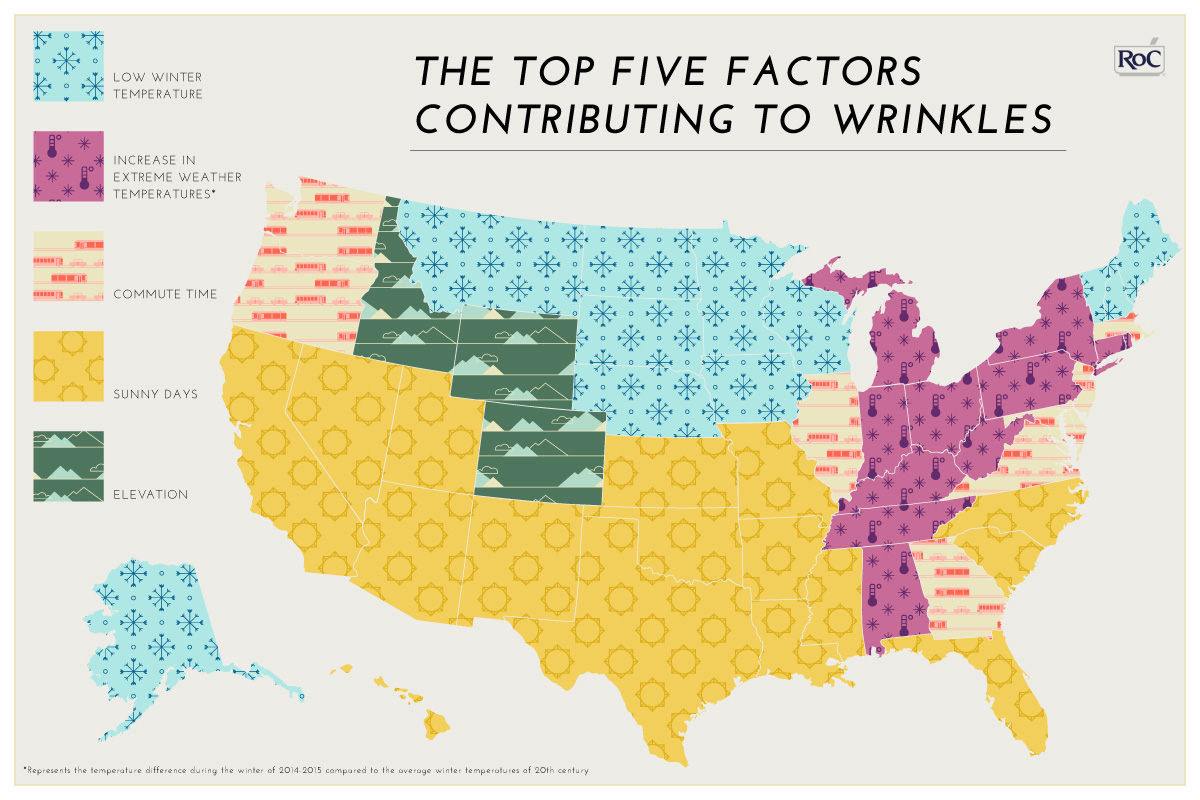 Top Five Contributing Factors for Wrinkles - Wrinkles - Does Where You Live Make a Difference? #RoCWrinkleRanking #IC ad