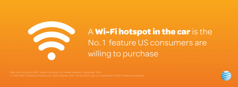 AT&T Connected Car Facts - Wifi Connectivity ad