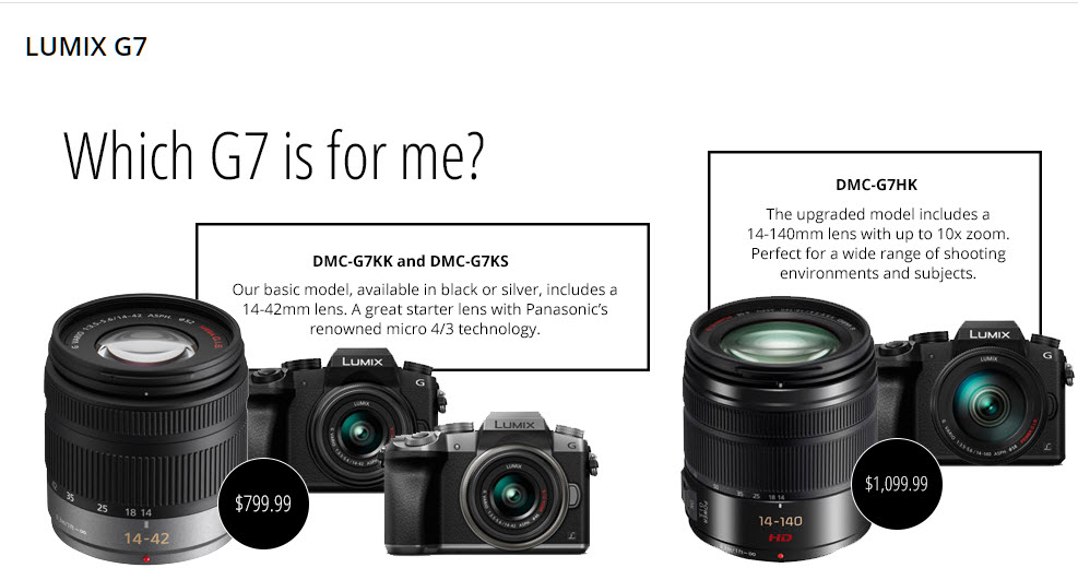 Which Lumix G7 is right for me