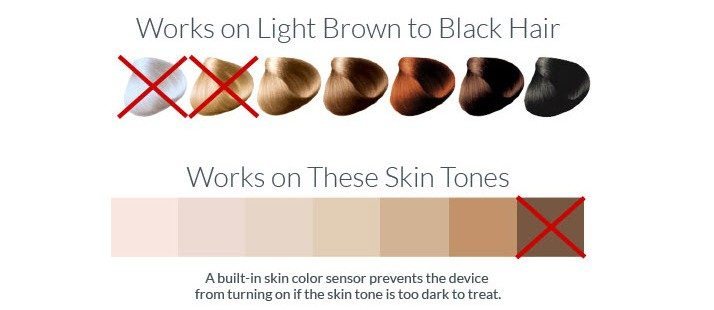 - Skin & Hair Color Chart ad