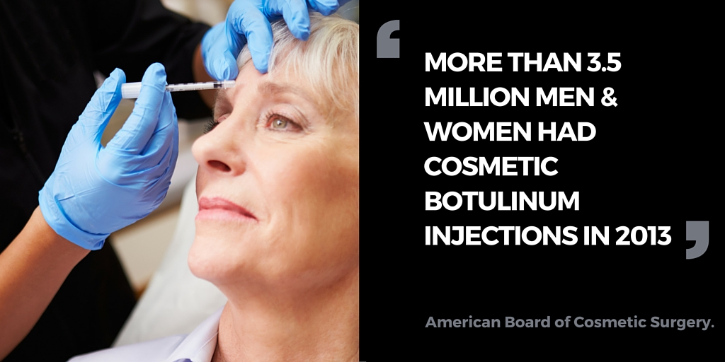 MORE THAN 3.5 MILLION MEN & WOMEN HAD COSMETIC BOTULINUM INJECTIONS IN 2013 - ad