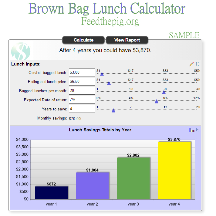 10 Ways To Start Saving For The Holidays Right Now - Use the Brown Bag Calculator to Find Out How Much You'll Save By Taking Your Lunch instead of going out.