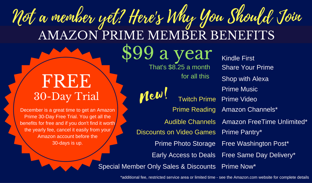 Amazon Prime New Features for Gamers, Readers, & Audiobook Users - Amazon Prime Member Benefits - Four New Benefits & Features added plus why you should join Prime if you're not already a member