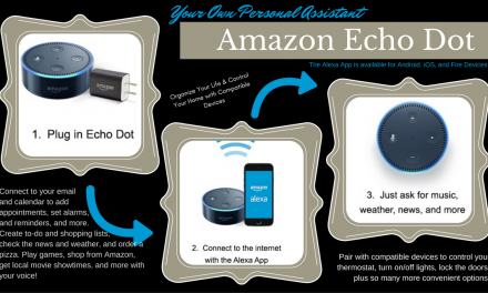 Amazon Alexa – Like Having a Personal Assistant in Your Home