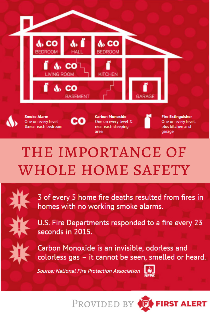 Learn What it Takes to Be The Super Prepared Family #homesafety #firepreventionmonth #ad